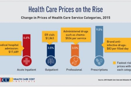 5 ways We Can Heal Our Broken Health Care System